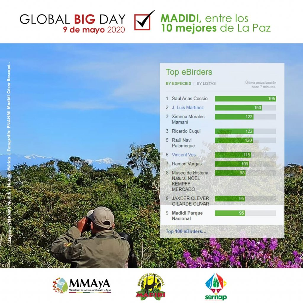 Madidi puesto 9 en el Global Big Day de La Paz